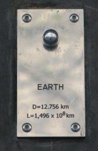Земля модель солнечной системы в загребе