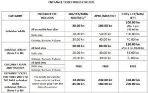 Национальный парк Крка цены